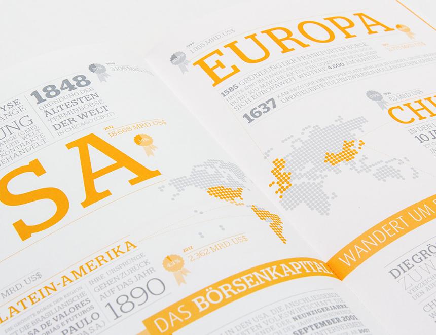 Kreative Infografiken und Icons sind eine der Spezialitäten der sons of ipanema aus Köln.