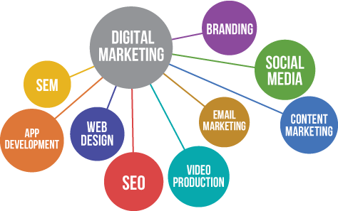 DigitalMarketingGraphic.png