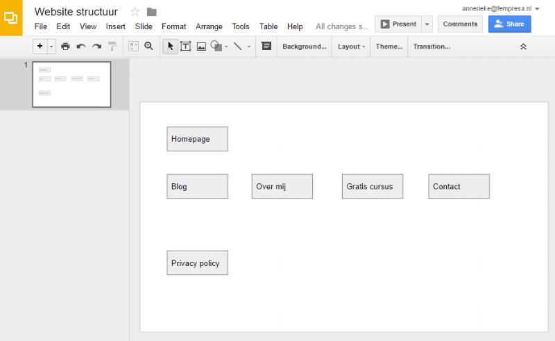 Simpel overzicht van de structuur van mijn website (inmiddels alweer wat veranderd).