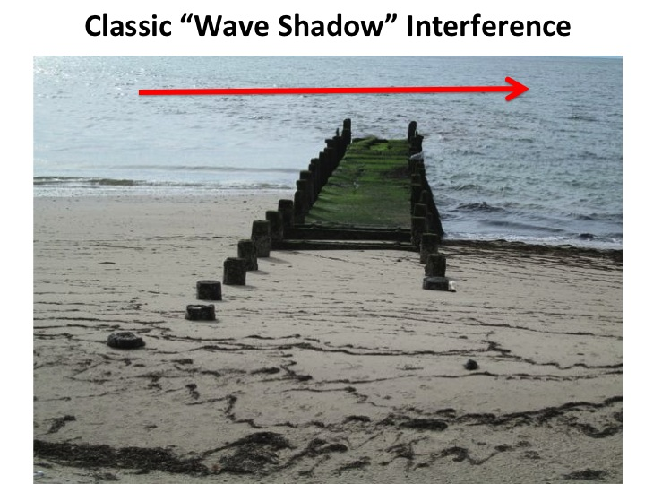 Image by G. Peabody. Perpendicular obstructions may provide synoptic effectiveness but interfere with the coastal process. Unsuccessful linkage to scale impacts municipal, coastal management goals.