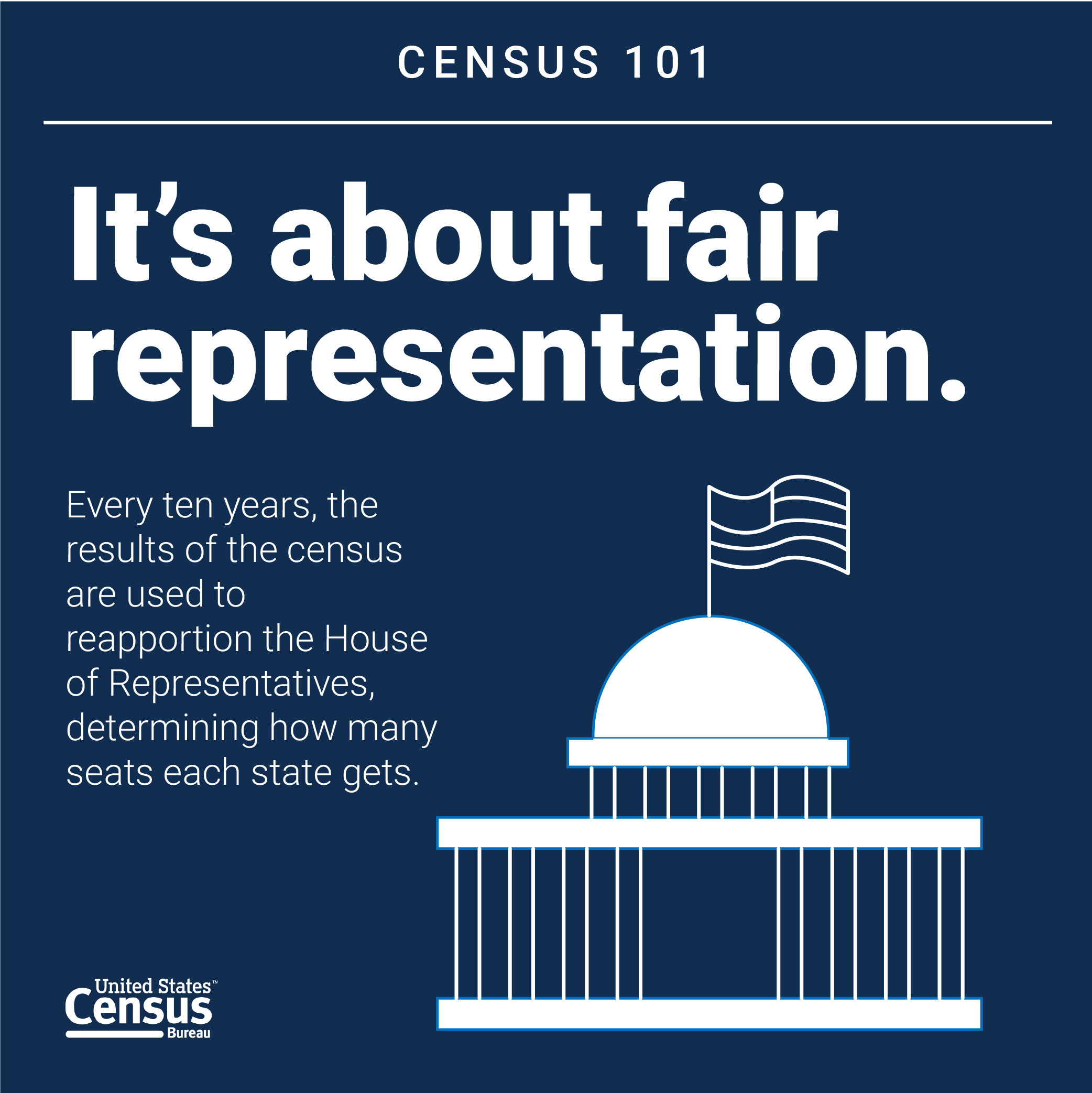 Census101_FairRepresentation.png