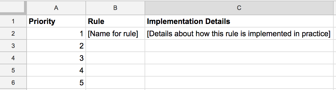 rules-list-and-hierarchy-spreadsheet-screenshot