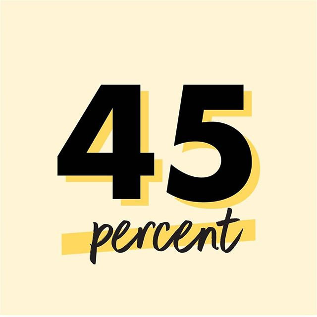"""According to Gallup, """"This represents a 12-point decline in young adults' positive views of capitalism in just the past [three] years and a marked shift since 2010, when 68% viewed it positively.""""  Meanwhile, 51% have positive views of socialism.  Does this surprise you at all? ☑️ or ❎  #csr #corporatesocialresponsibility #corporateresponsibility #socialimpact #socialresponsibility #ethicalbusiness #ethicalfashion #sustainablebusiness #sustainability #sustainablefashion #capitalism #socialism #socialcapitalmarkets #globalization"""