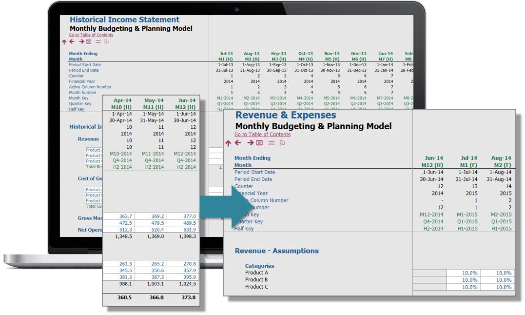 Budget Model.PNG