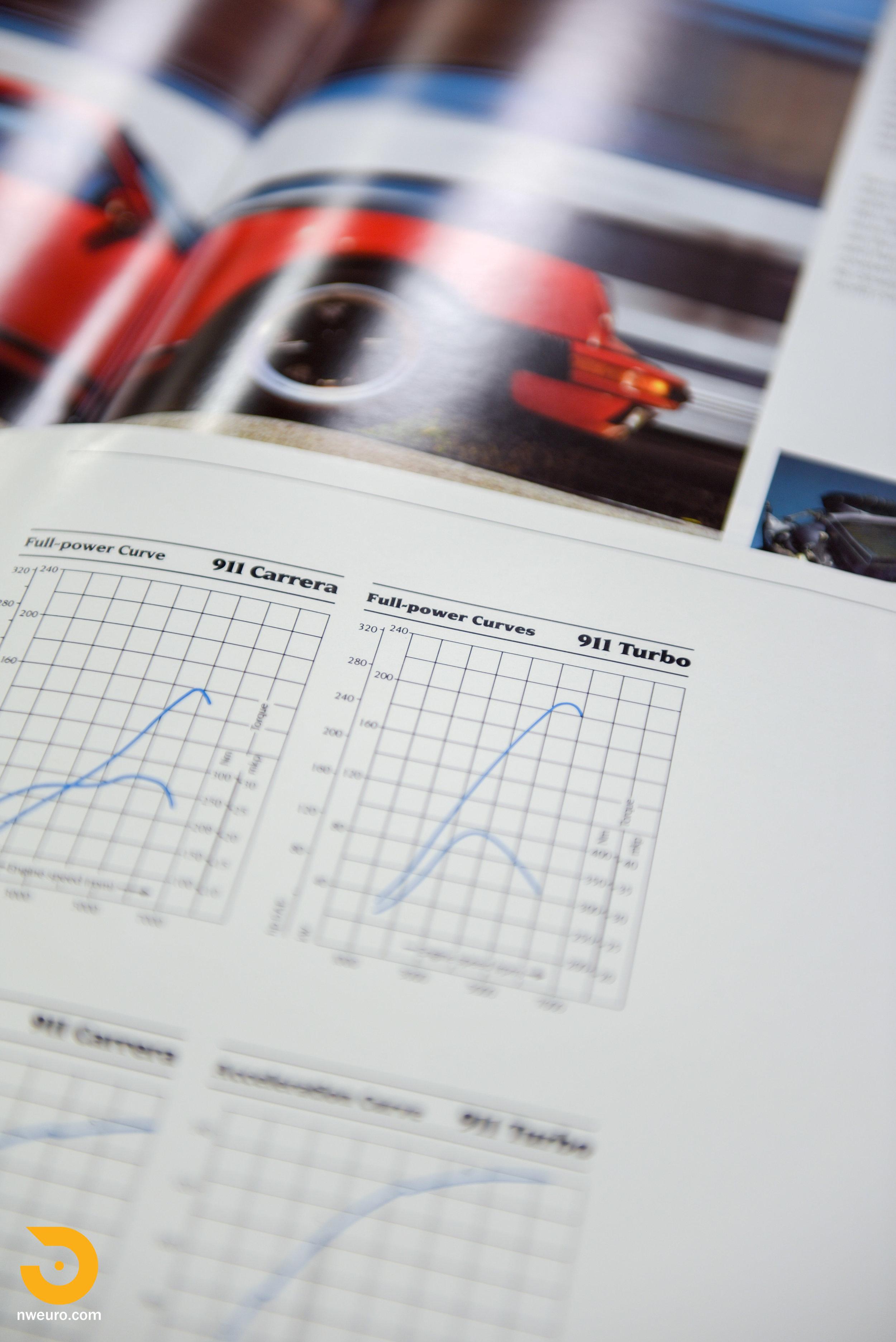 1987 Porsche 930 Slant Nose Cab Details-6.jpg