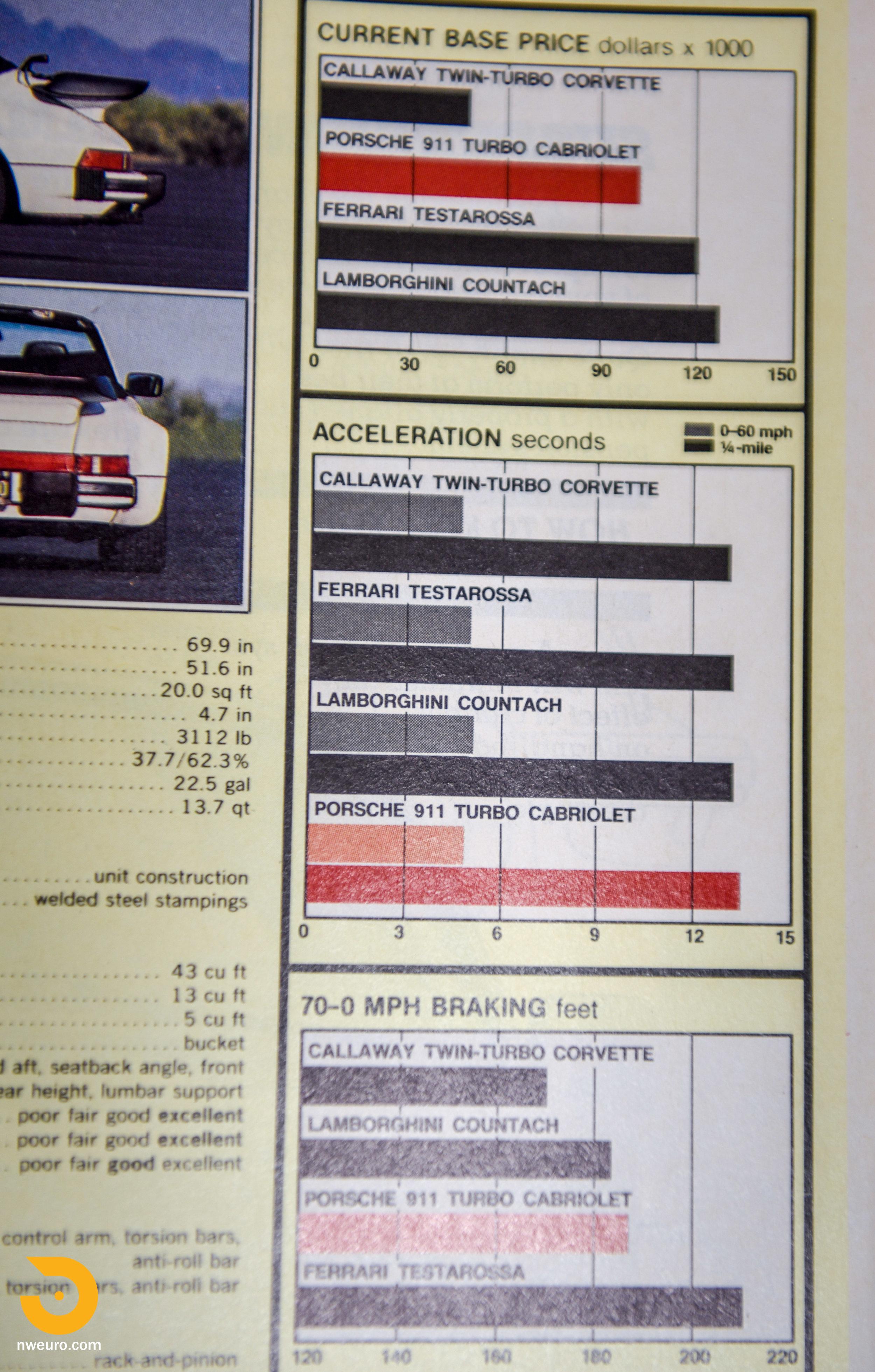 1987 Porsche 930 Slant Nose Cab Details-12.jpg