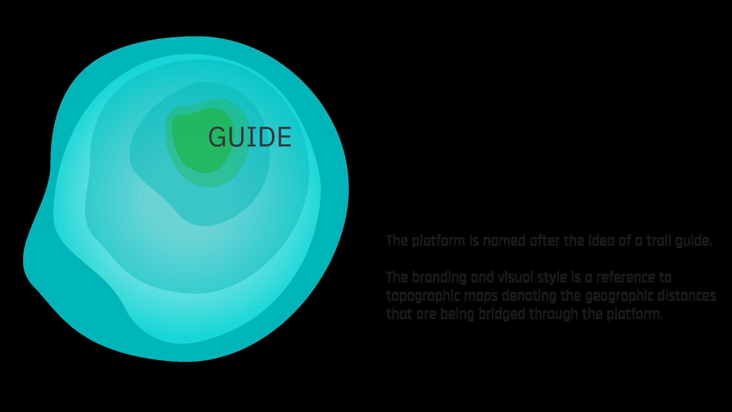 guide website slides-02.png