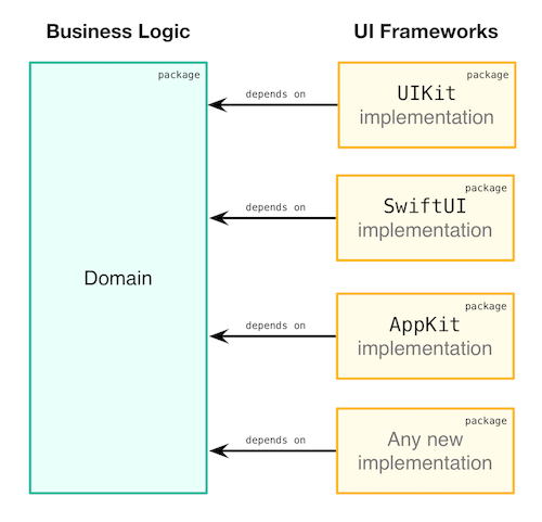 domain_ui.png