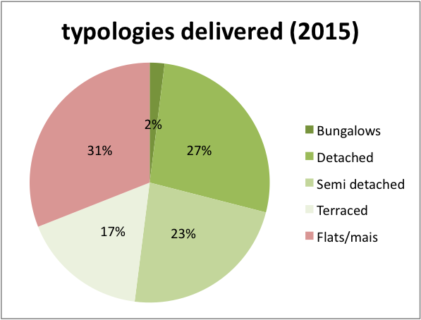 what-is-being-delivered-2015.png