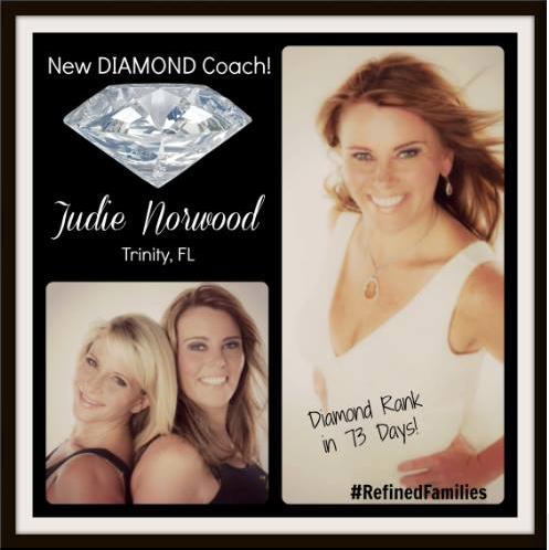 Judie Norwood