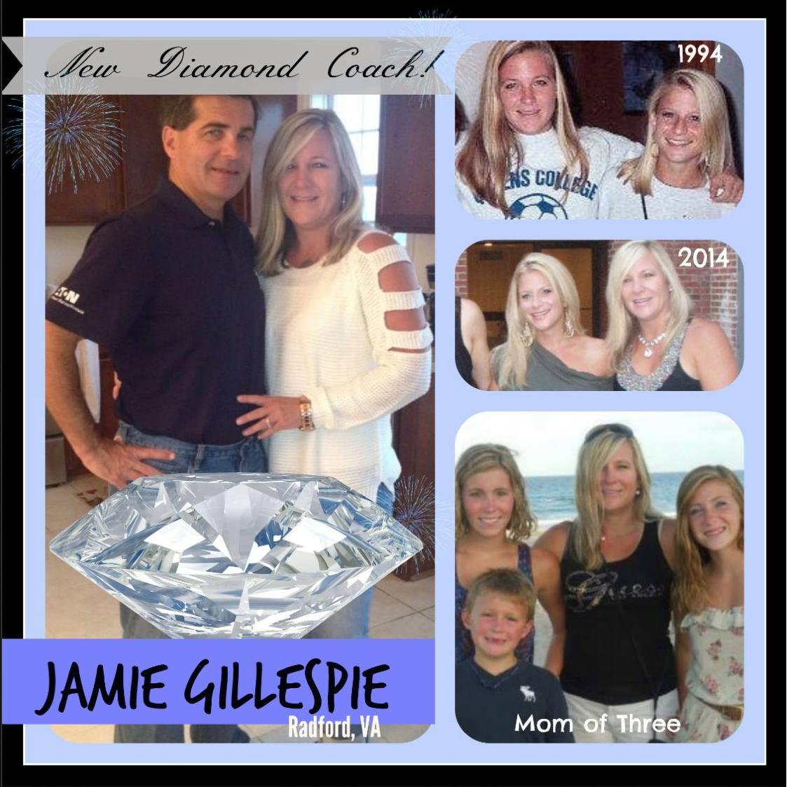 Jamie Gillespie