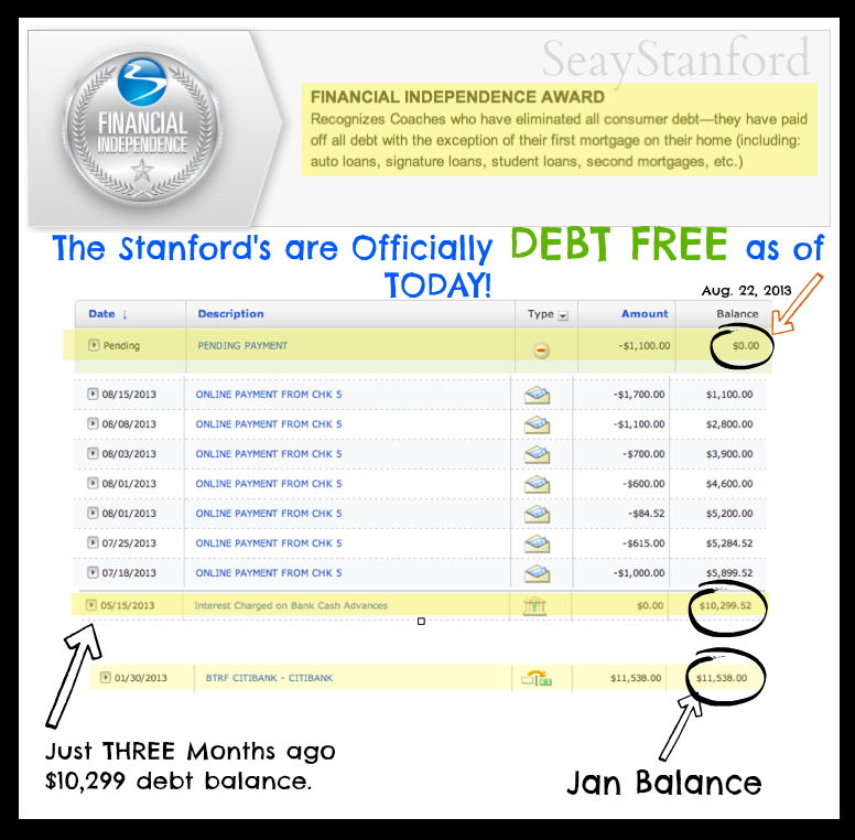 Dave Ramsey Financial Freedom
