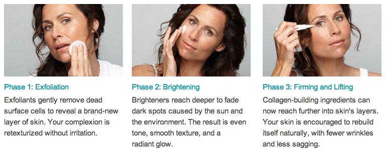 Derm Exclusive Phases