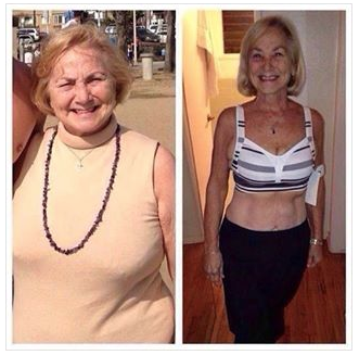 21 Day FIX results