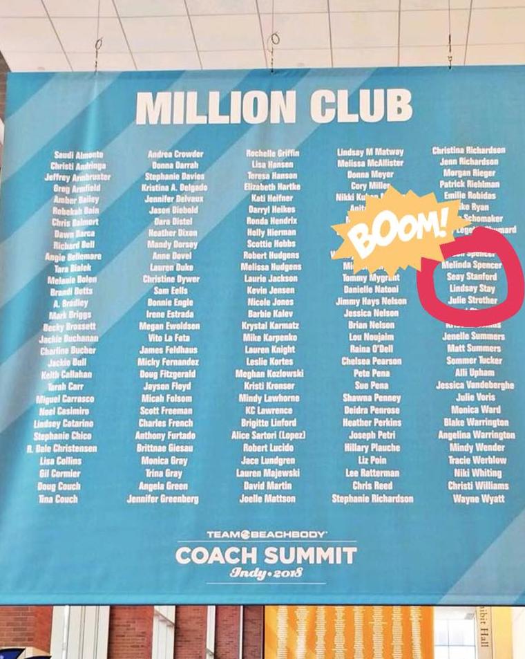 The Million Dollar Earning Beachbody Coaches
