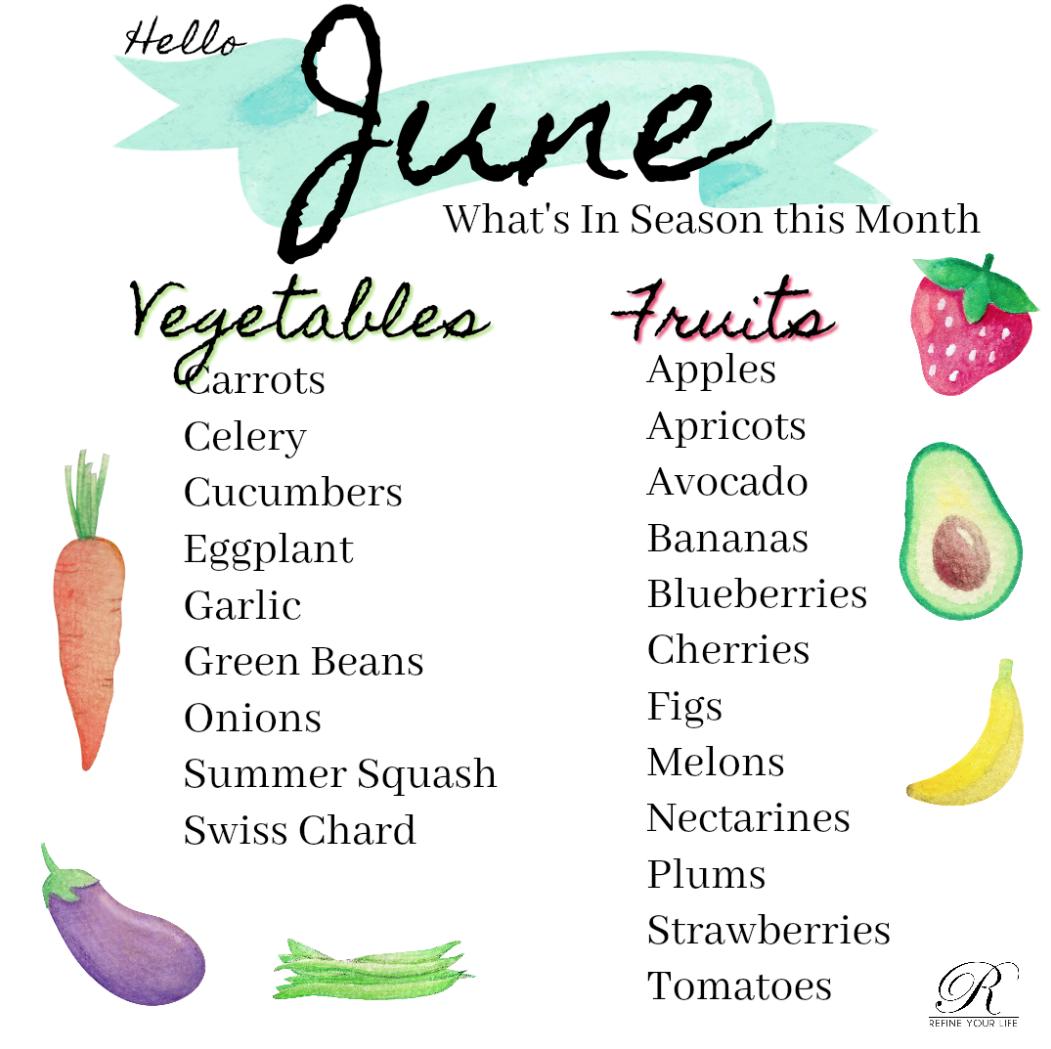 June: Season Fruits and Vegetables