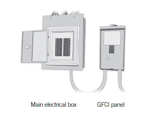 home electrical box