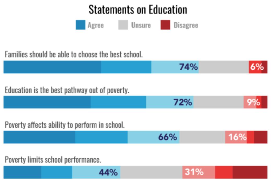 Students First NextGen Survey 2017