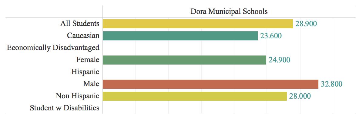 Dora.png