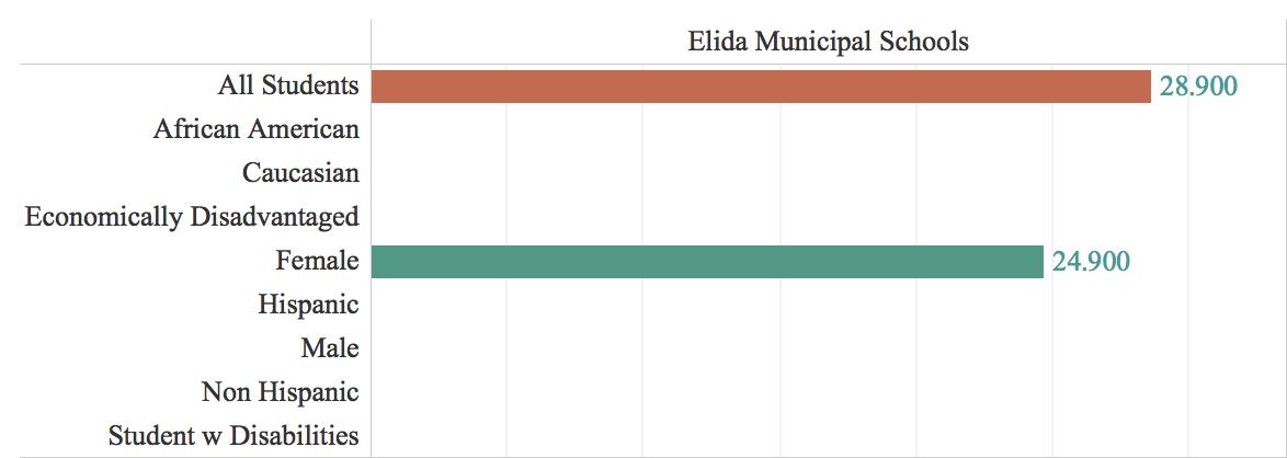Elida.png