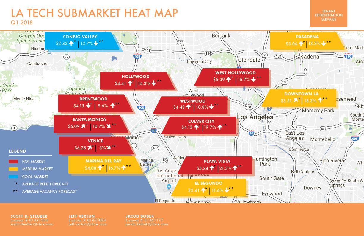 Submarket Heat Map.png