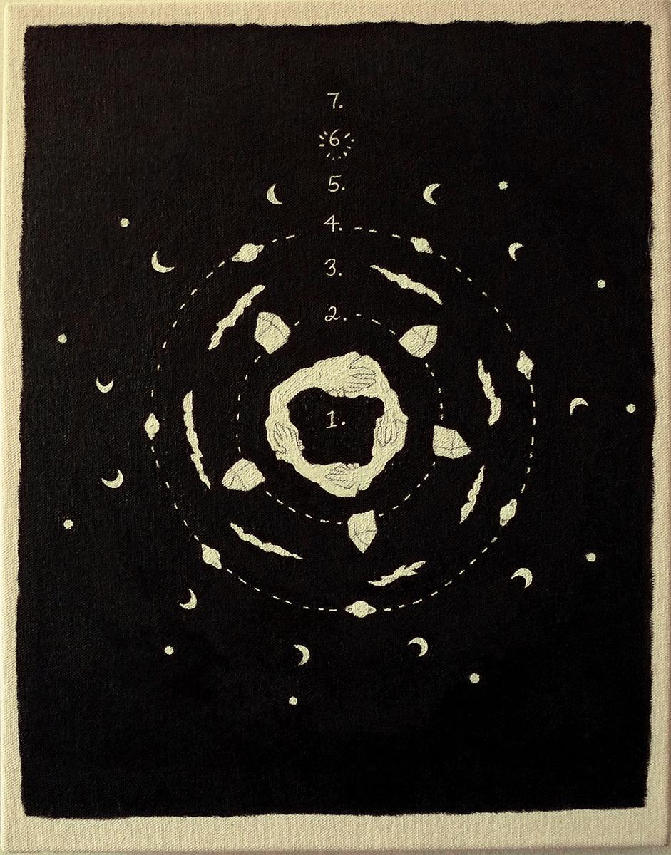 Symbolatry