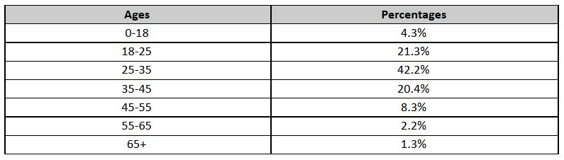Boardgame survey result pic 4.JPG