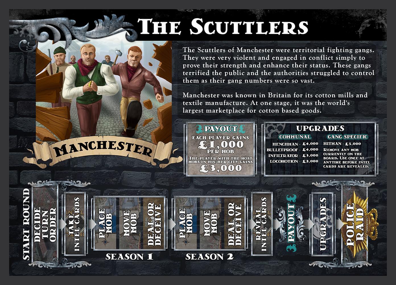 Player_Aid_Scuttlers.jpg