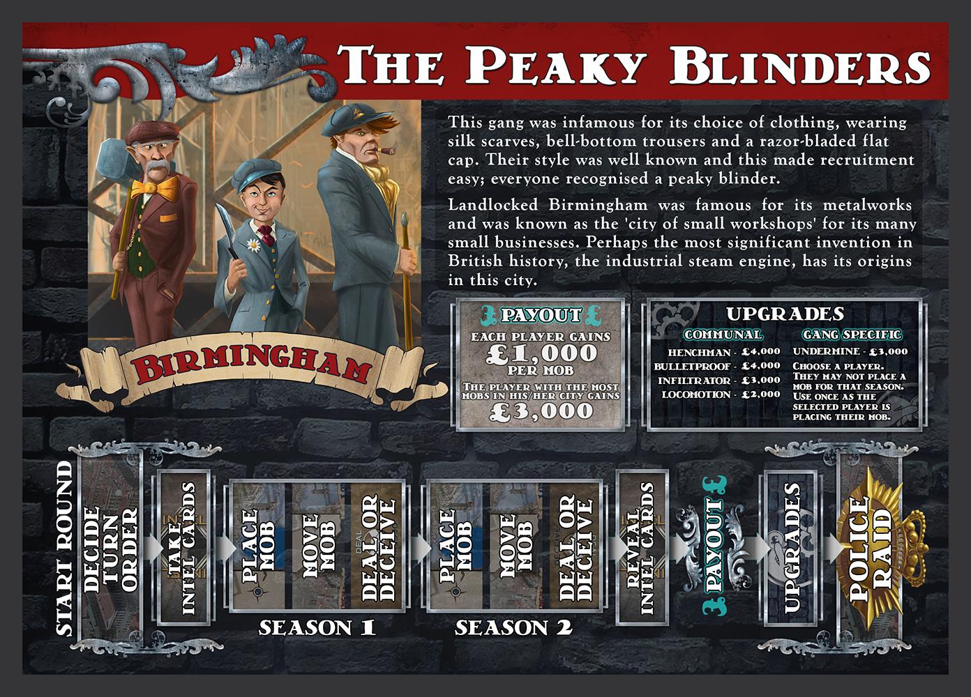 Player_Aid_Peaky.jpg