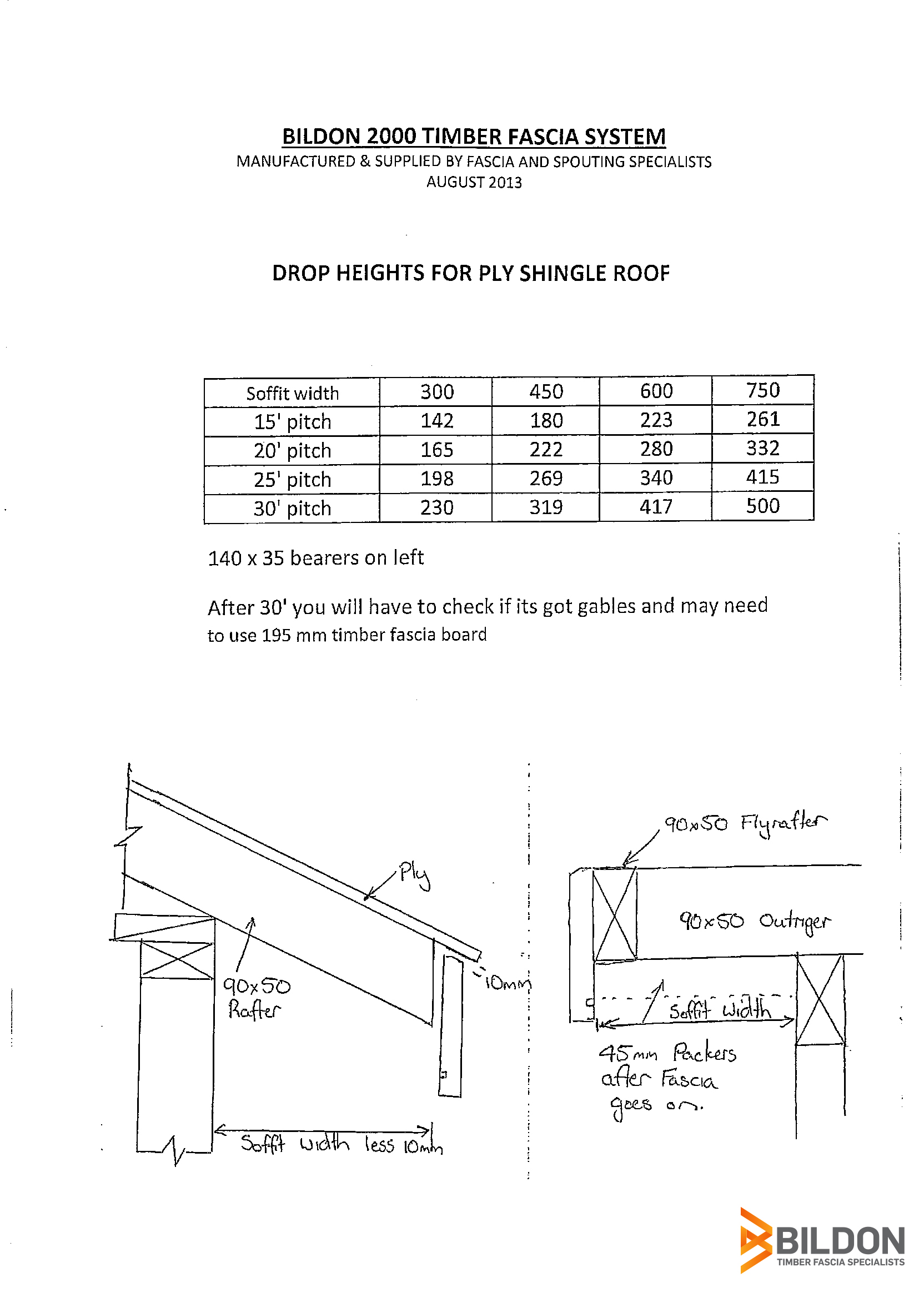 Drop Heights for Ply Shingle Roof.jpg