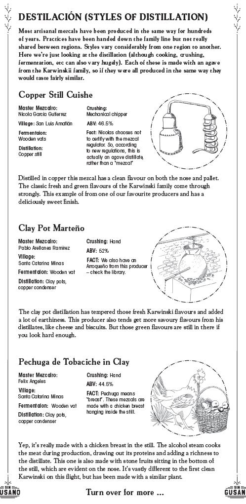 Tasting flight menu May 17th - 19th (Flight 2)