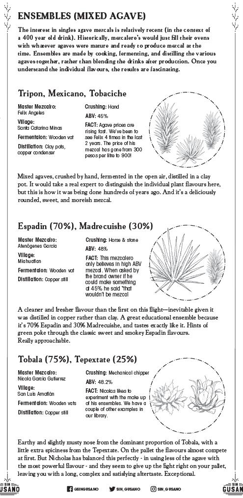 Tasting flight menu May 17th - 19th (Flight 5)