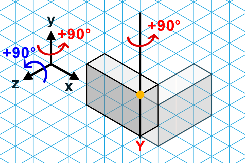 Then, rotate according to the red arrow.