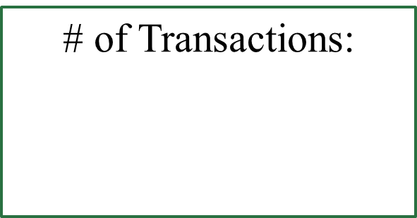 number of transactions.png