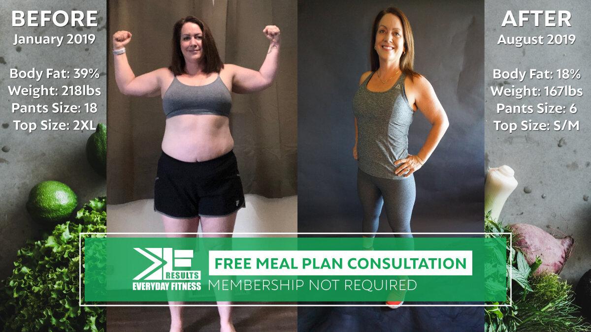 Meal-Planning-Consultation-EveryDay-Fitness-Redding-CA-2.jpg