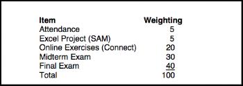 Screenshot from my Accounting syllabus.
