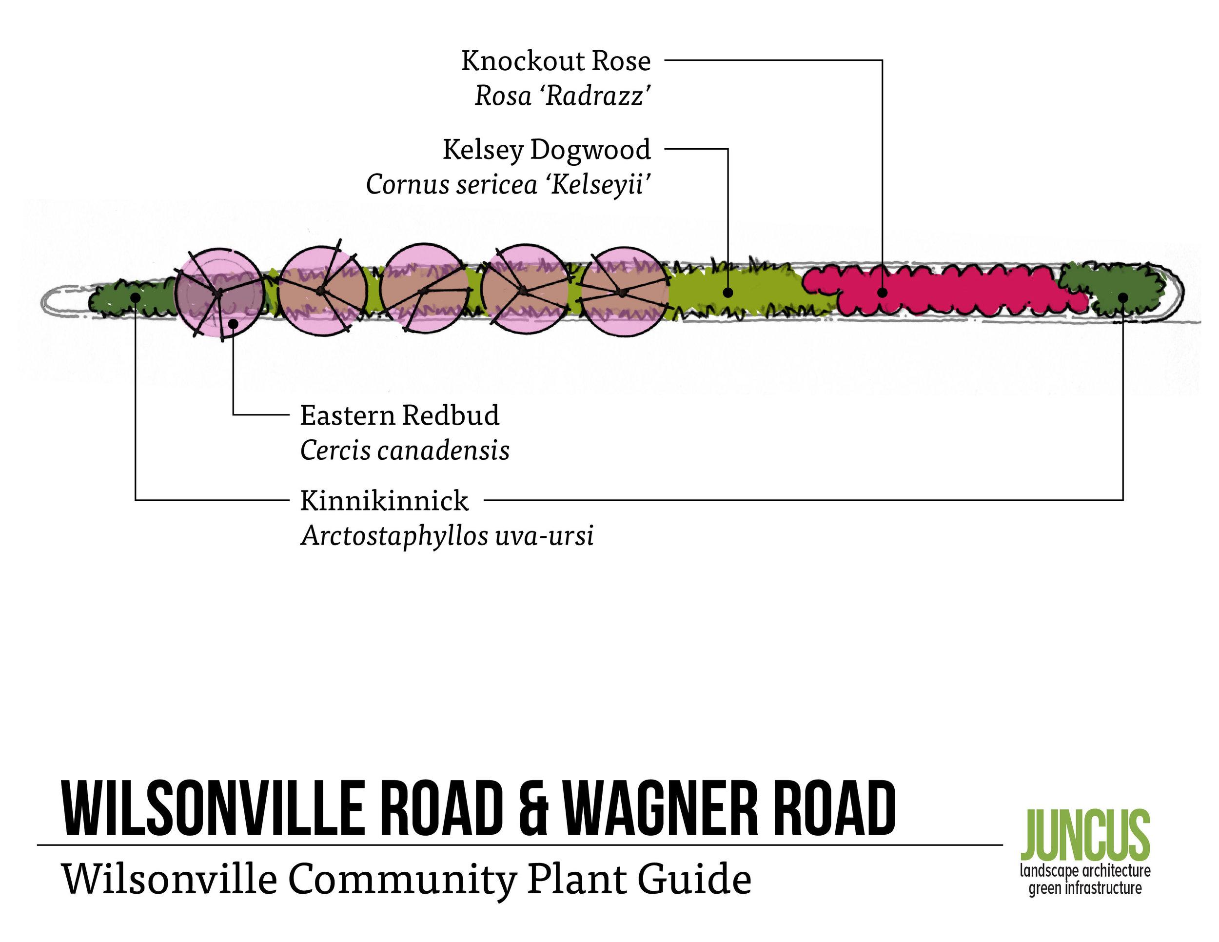 Wilsonville Road and Wagner Road-01.jpg