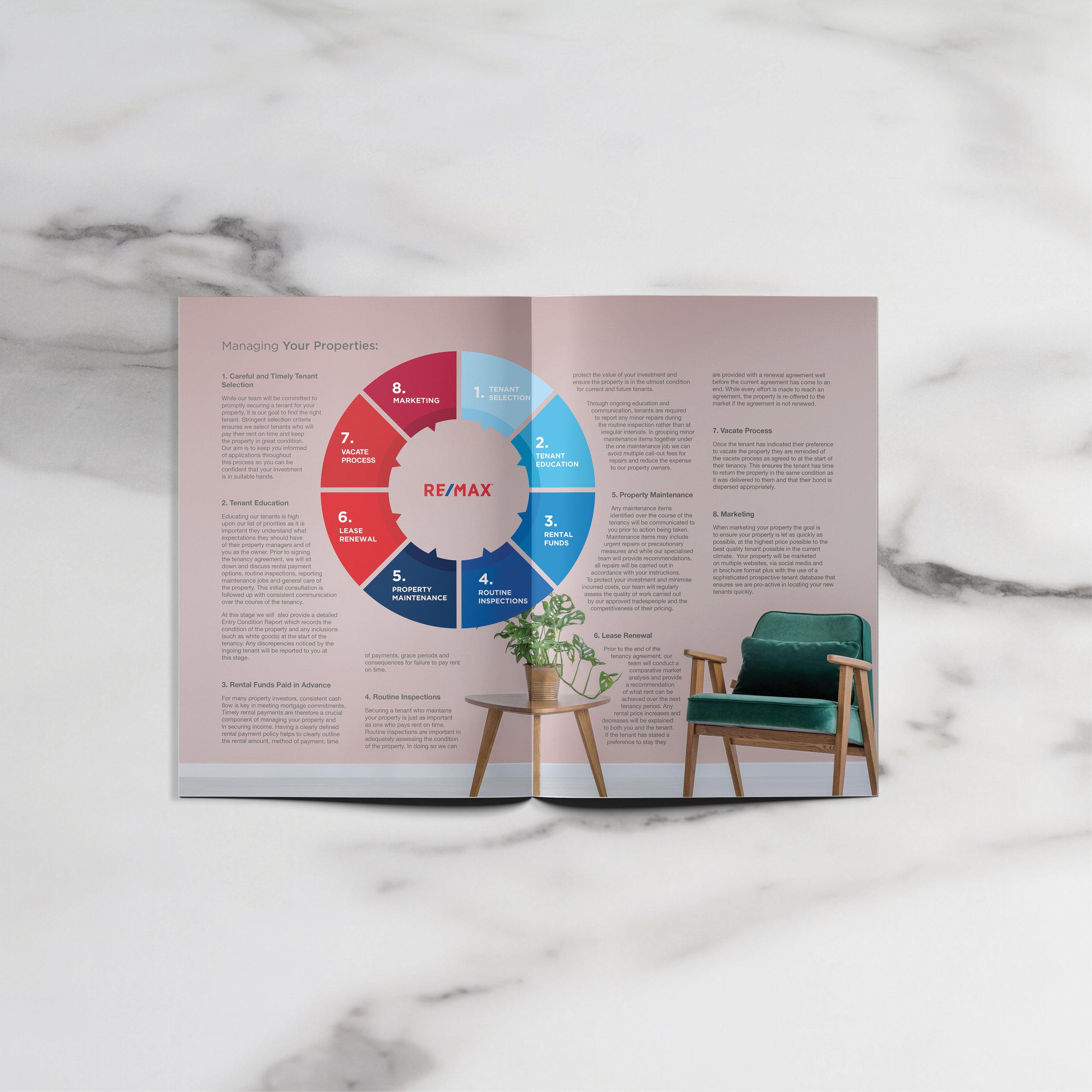 Property Management Booklet - Behance 174.jpg