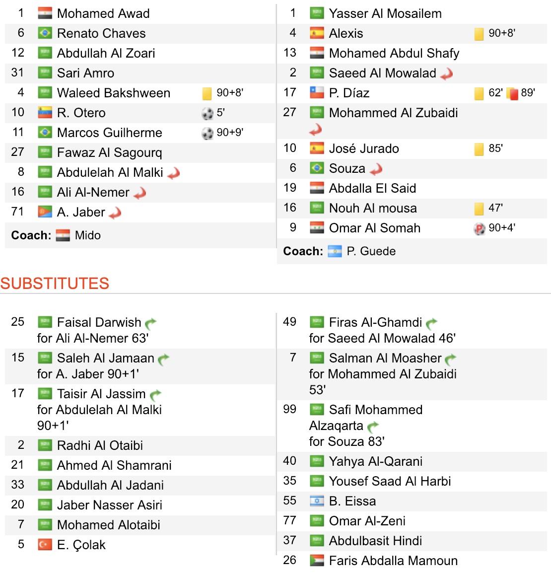 An Israeli in a Saudi team?! How can it be? B.Eissa, no. 55, on Al-Ahli's bench against Al-Wehda (Screenshot)