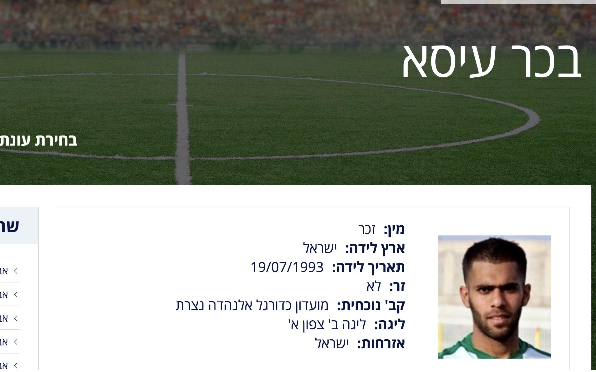 Bakr Eissa's profile in the Israeli Association website (IFA)