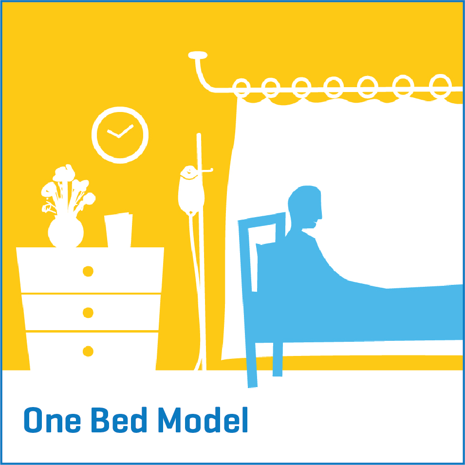One Bed Model