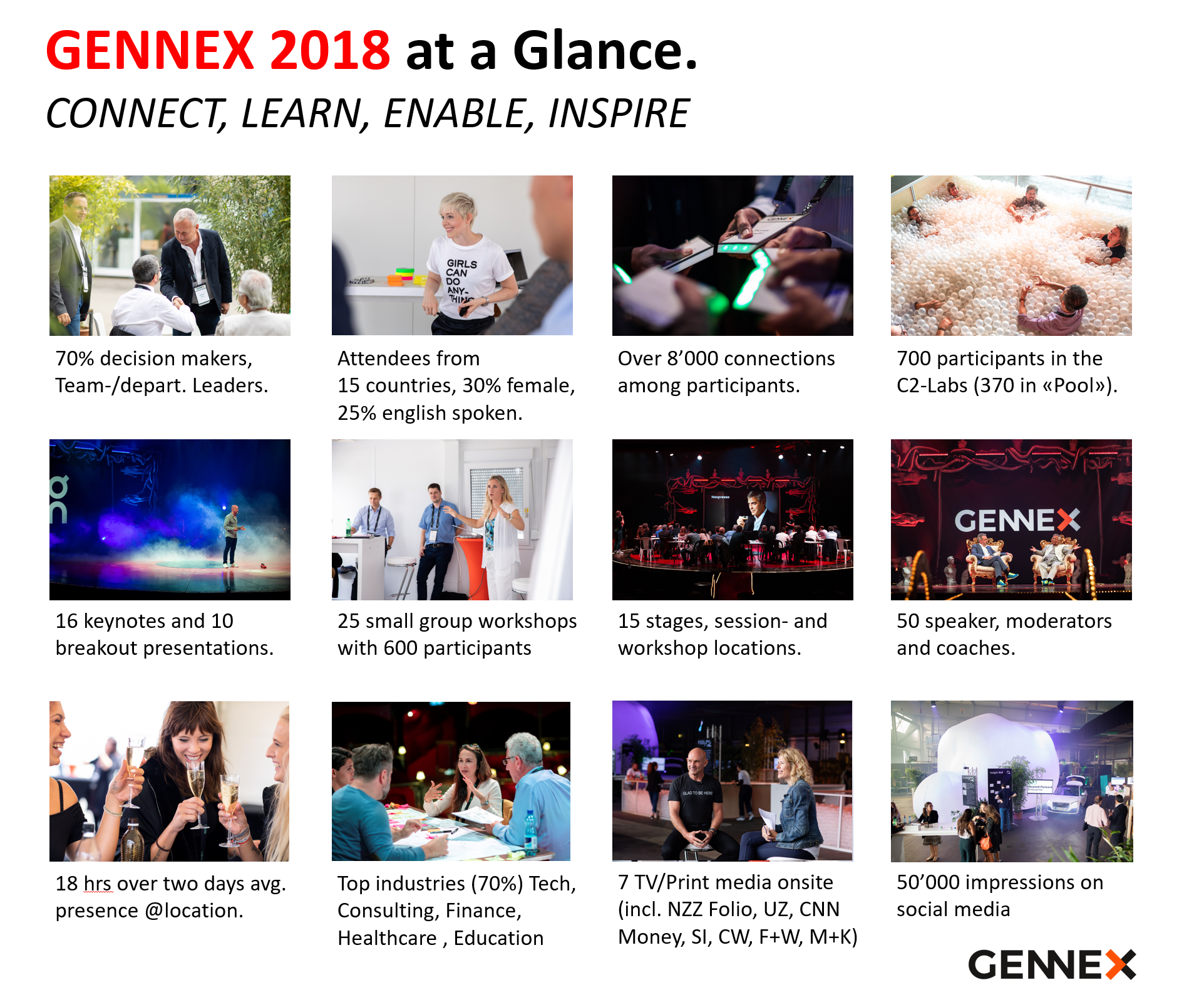 (c) GENNEX 2018 - InspiredView GmbH & Gregory Knie Entertainment AG. Pictures: Sarah Vonesch Photography