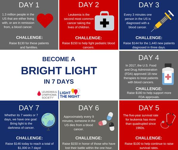 LTN-toolkit-7-day-challenge.jpg