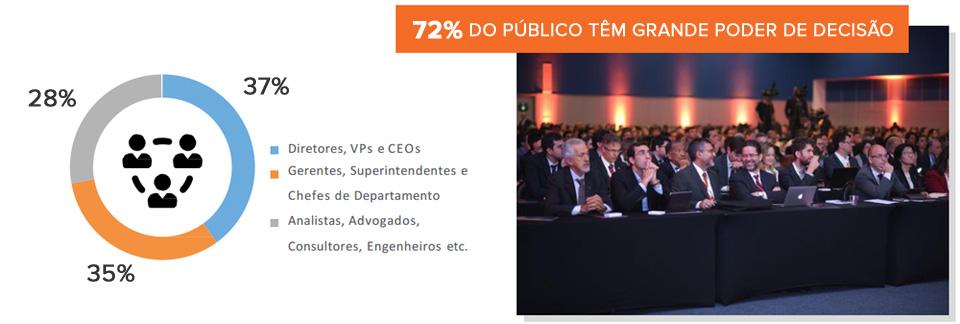 Perfil+do+Público.jpg