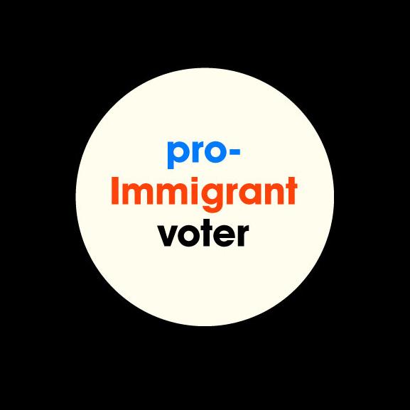 TIRRC Votes
