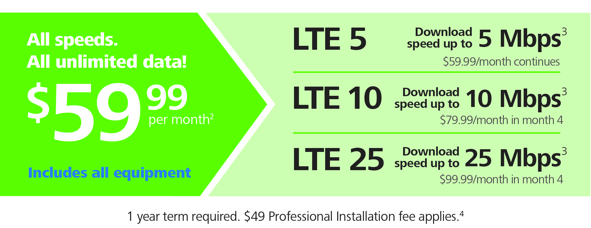 LTE Unlimited $59.99 plans.jpg