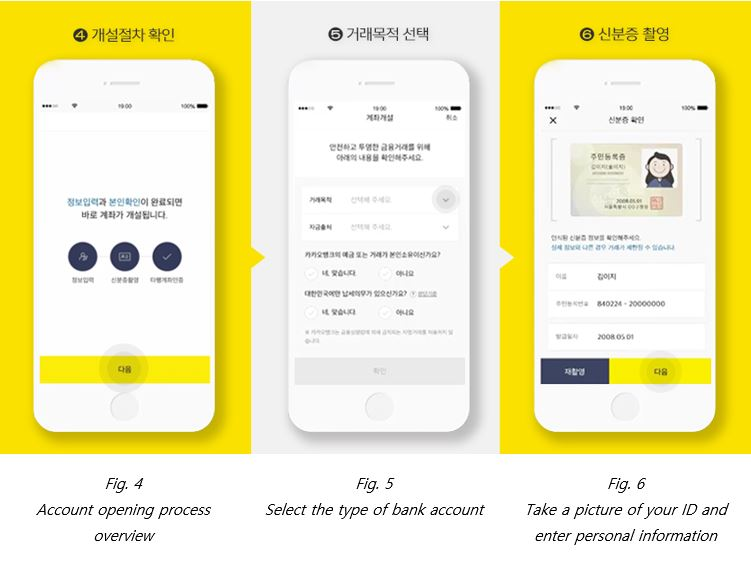 Source: Kakaobank, Counterpoint Research