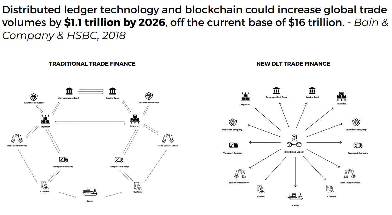 blockchain — Thoughts — Autonomous NEXT