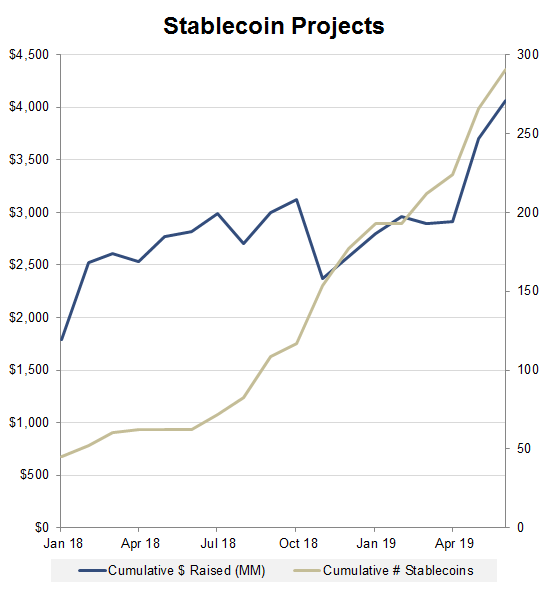 stablecoin projects.png