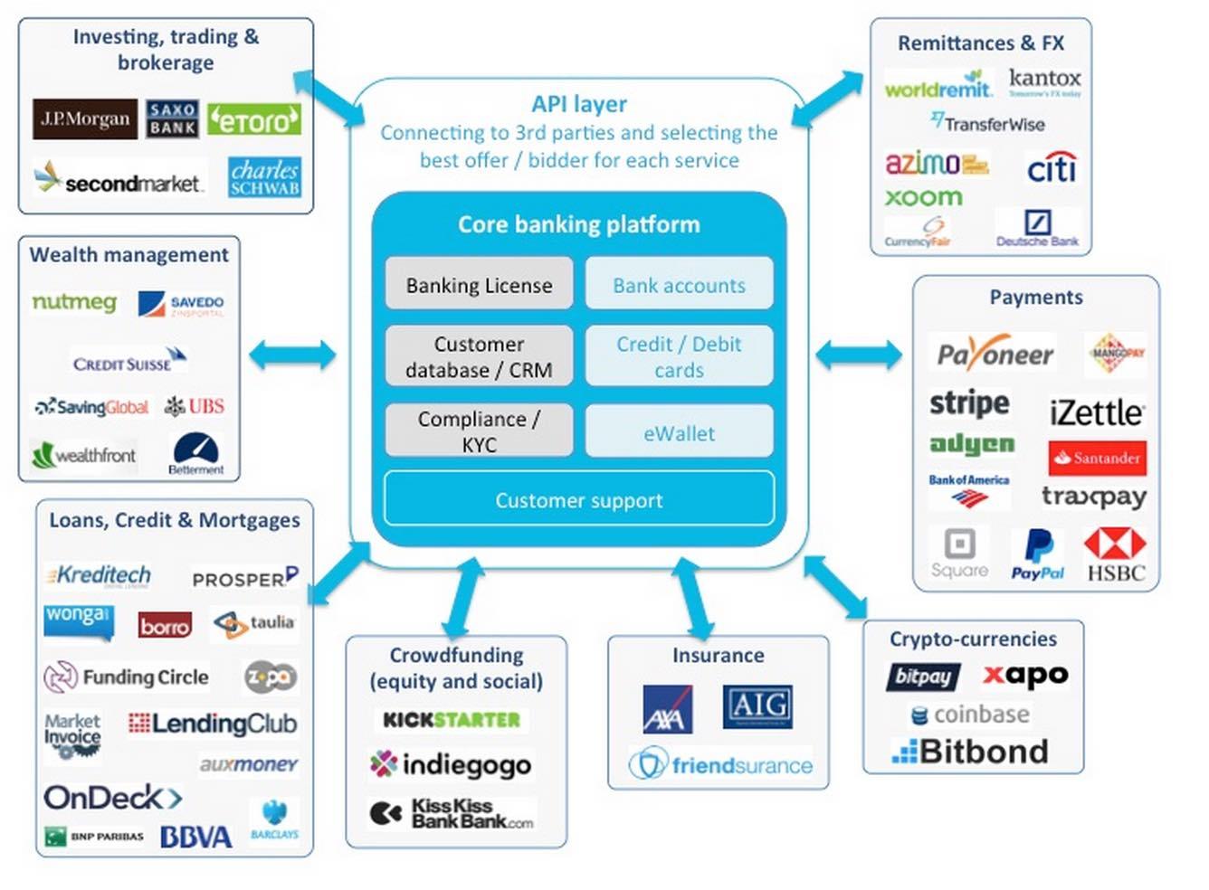 fintech_banks.jpg